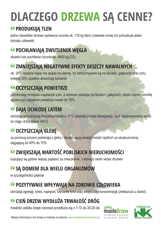 ulotka-drzewa-strona-1